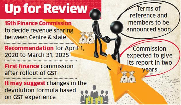 fifteenth Finance Commission: What truly holds India together